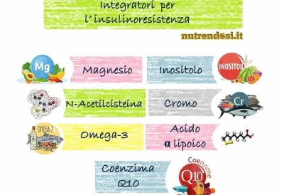 insulinoresistenza